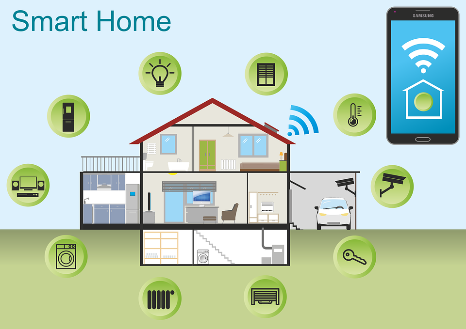 What is Zwave Technology?